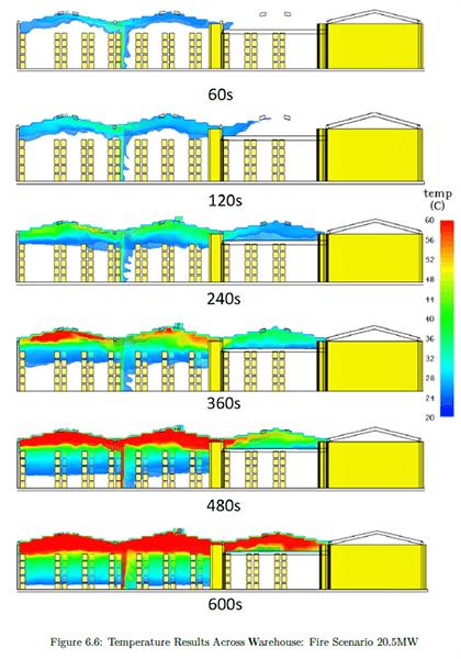 Smoke Ventilation Case Study