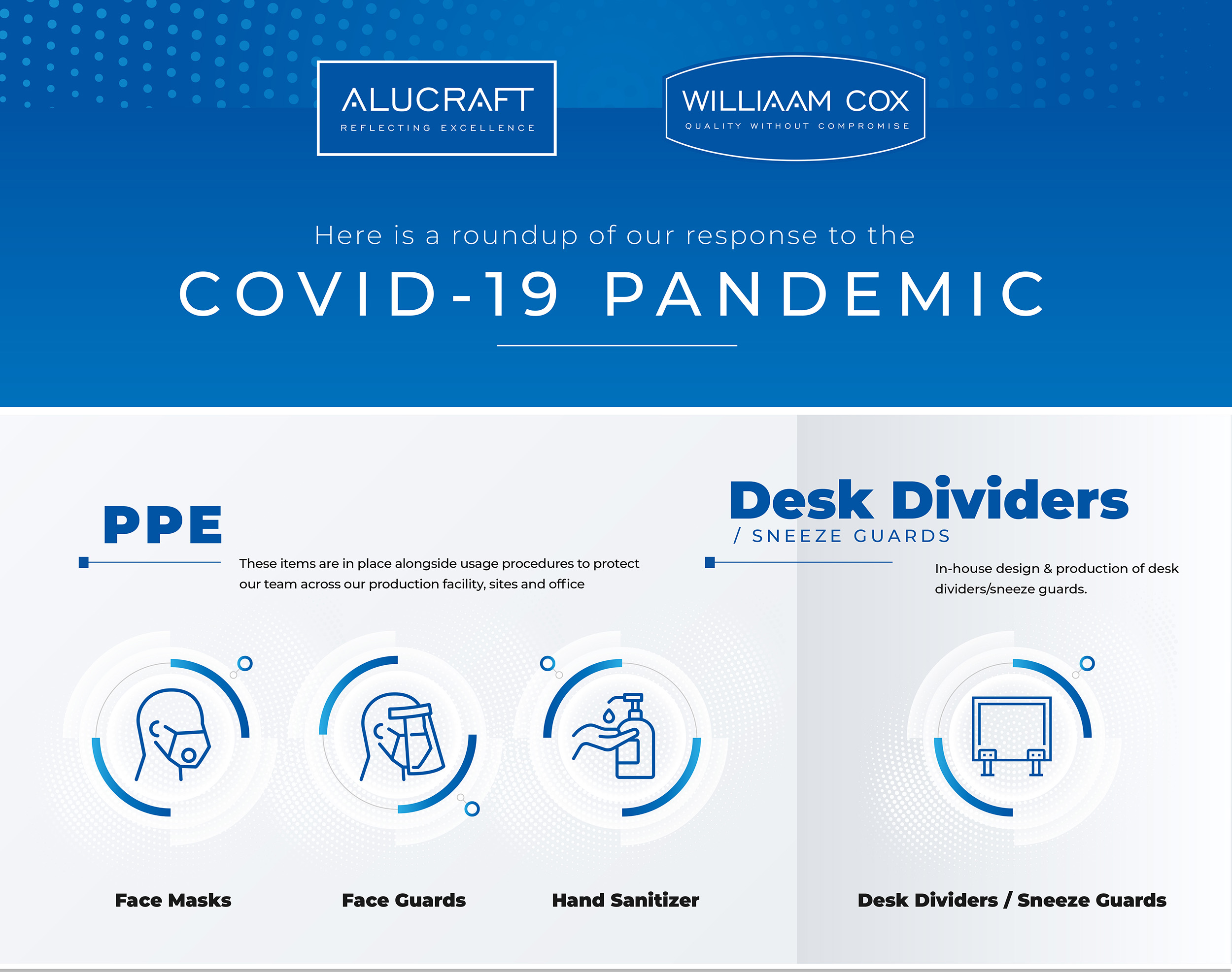 Williaam Cox Covid response graphic